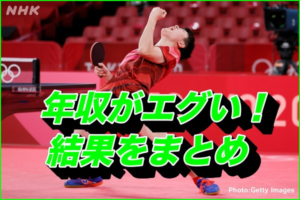 張本智和、年収がエグすぎる!オリンピックの結果をまとめ!3